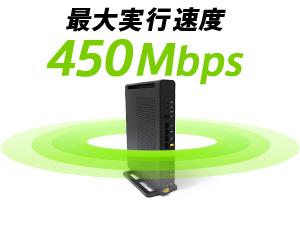 NURO光は無線LANが標準装備