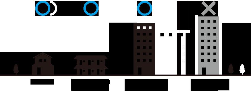 ニューロ光のマンション・集合住宅の提供範囲